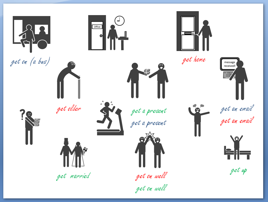Five simple games for teaching vocabulary